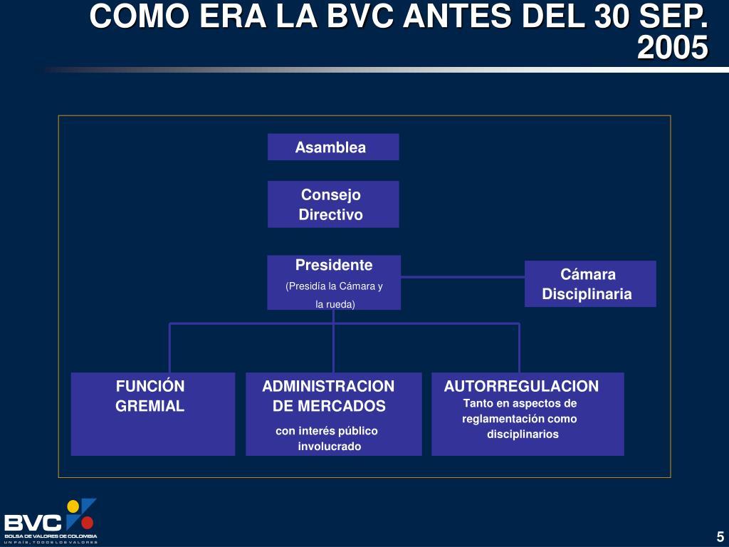 COMO ERA LA BVC ANTES DEL 30 SEP. 2005