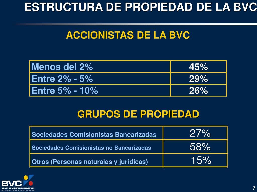 ESTRUCTURA DE PROPIEDAD DE LA BVC