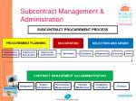 subcontract management administration13