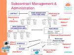 subcontract management administration18