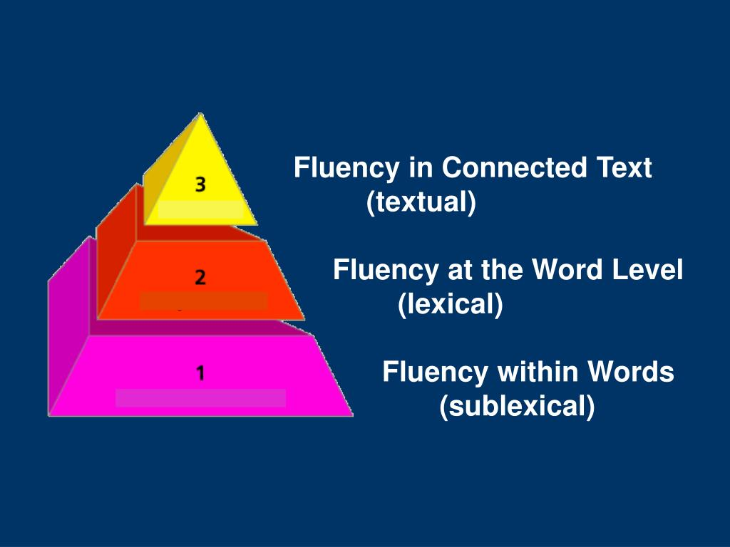 Fluency in Connected Text