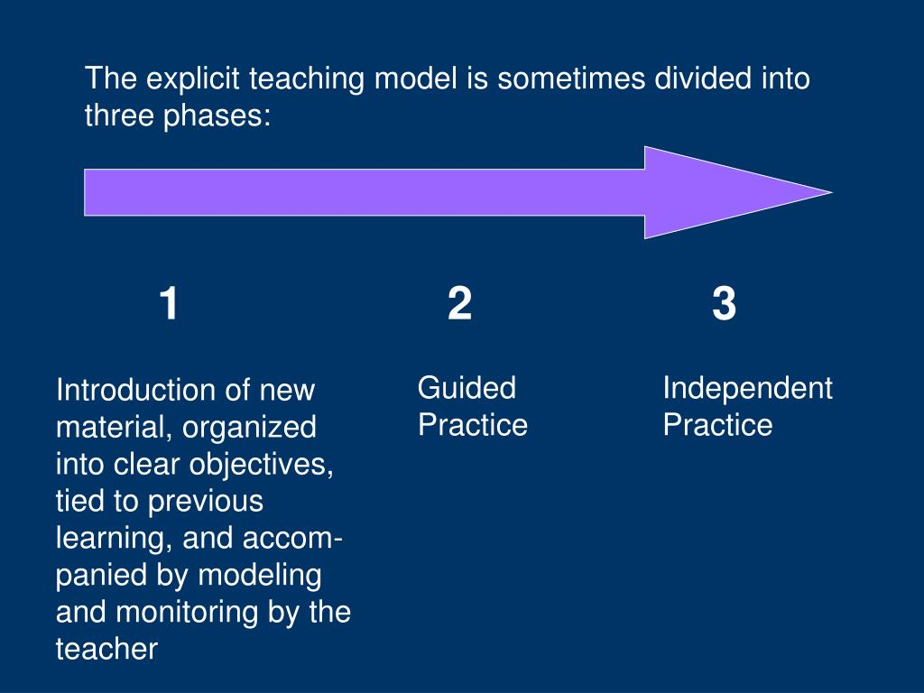 The explicit teaching model is sometimes divided into three phases: