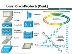 icons cisco products cont7