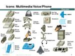 icons multimedia voice phone