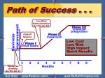 path of success