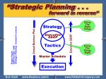 strategic planning forward in reverse