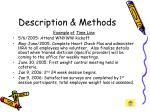 description methods25