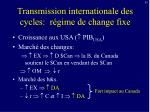 transmission internationale des cycles r gime de change fixe