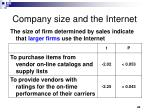 company size and the internet40