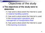 objectives of the study11