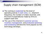 supply chain management scm18