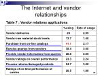the internet and vendor relationships