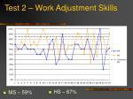test 2 work adjustment skills