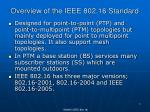 overview of the ieee 802 16 standard