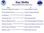 key shifts moving beyond the status quo