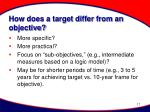 how does a target differ from an objective