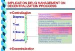 implication drug management on decentralization proccess