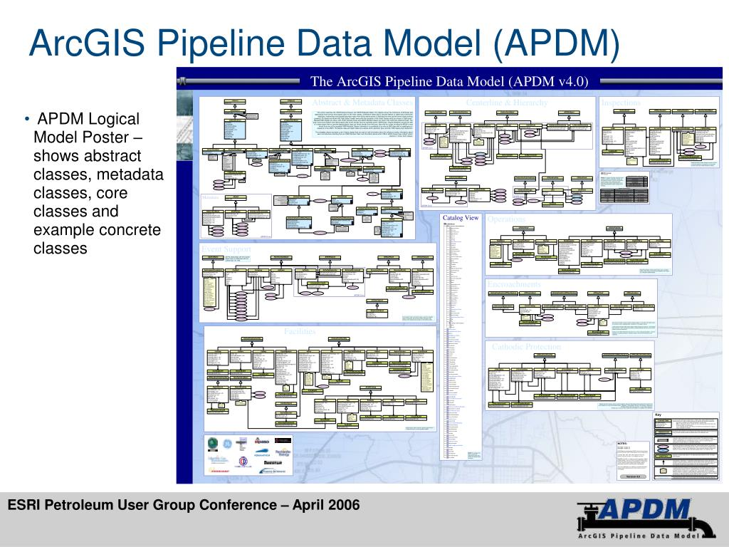 ArcGIS Pipeline Data Model (APDM)
