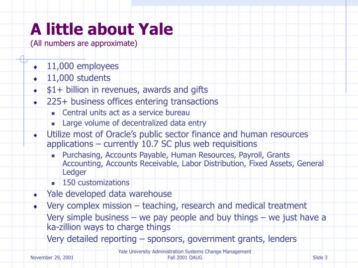 A little about yale all numbers are approximate