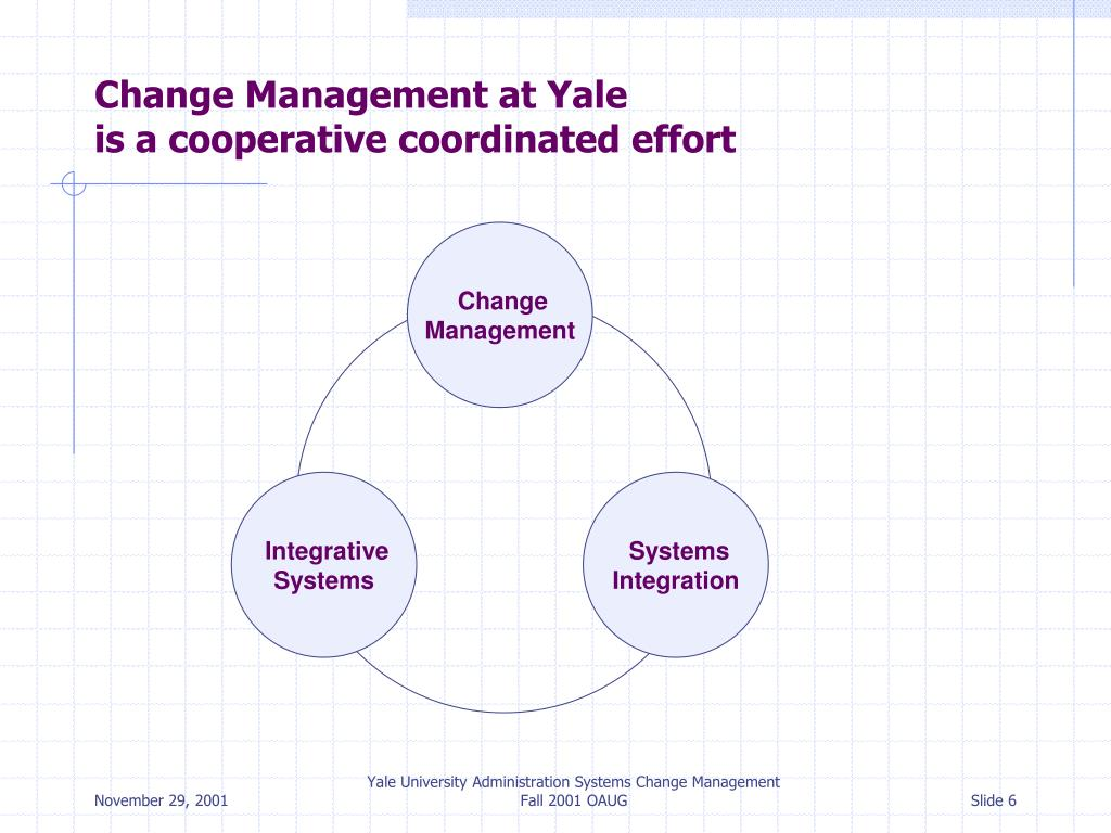 Change Management at Yale