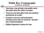 public key cryptography asymmetric encryption