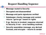 request handling sequence