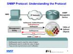 snmp protocol understanding the protocol