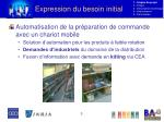 expression du besoin initial