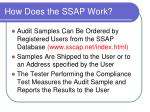 how does the ssap work