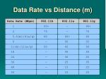 data rate vs distance m