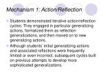 mechanism 1 action reflection