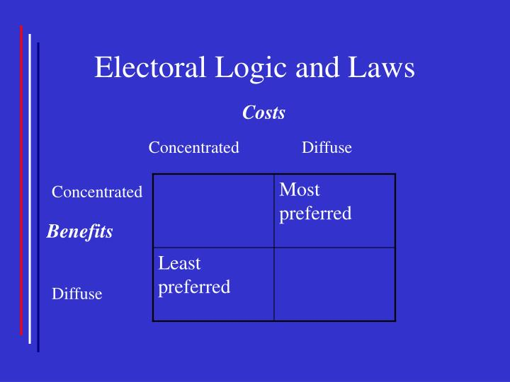 Electoral Logic and Laws