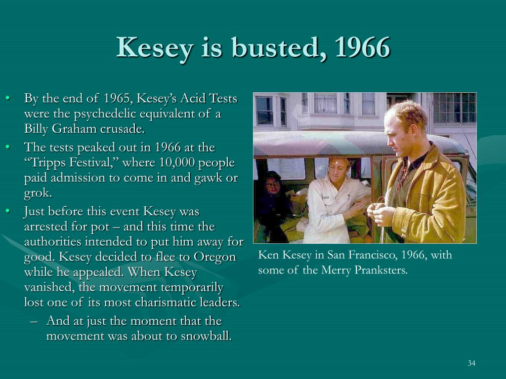 Kesey is busted, 1966