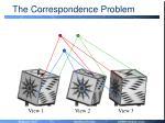 the correspondence problem