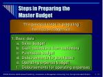 steps in preparing the master budget