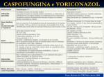 caspofungina e voriconazol