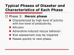 typical phases of disaster and characteristics of each phase8
