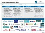 healthcare research team