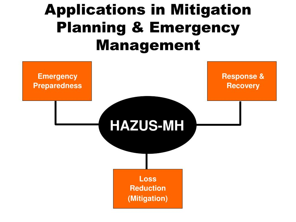 Applications in Mitigation Planning & Emergency Management