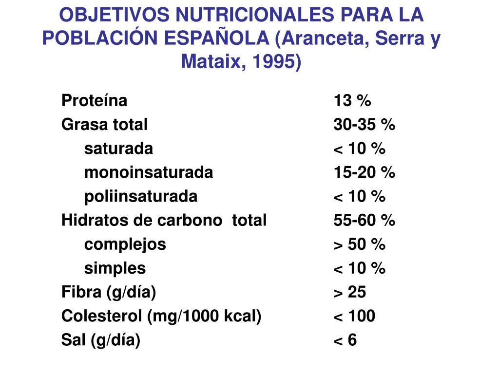 objetivos nutricionales para la poblaci n espa ola aranceta serra y mataix 1995 l.