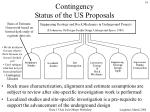 contingency status of the us proposals