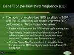 benefit of the new third frequency l5