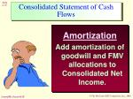 consolidated statement of cash flows15