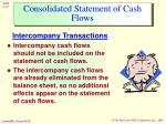 consolidated statement of cash flows16