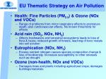 eu thematic strategy on air pollution