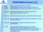 intertanko process 1 2