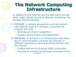 the network computing infrastructure