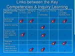 links between the key competencies inquiry learning