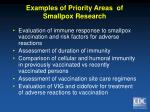 examples of priority areas of smallpox research