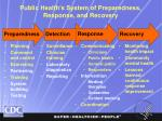 public health s system of preparedness response and recovery